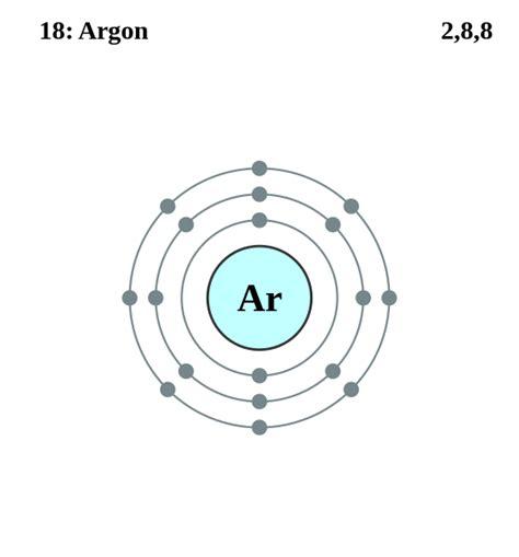 Argon Protons Neutrons Electrons by Argon Argon Number Of Neutrons