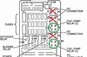 2003 Mitsubishi Eclipse Fuse Box Diagram Pictures To Pin On Pinterest
