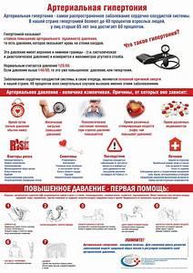Гипертония с болью в сердце