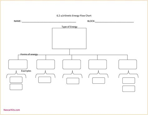 Word Document Flowchart Template by Beautiful Microsoft Word Flowchart Template Microsoft