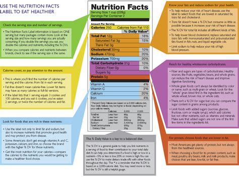 label cuisine perigueux nutrition labels the fit vegan