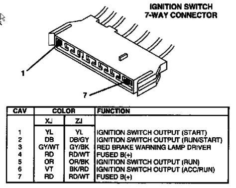 HD wallpapers radio wiring diagram 1996 dodge ram