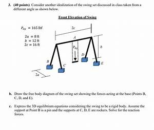 Solved  Consider Another Idealization Of The Swing Set Dis