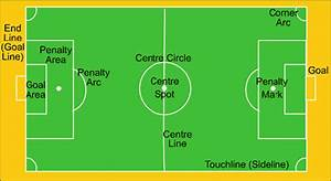 Soccer Field Lines And Regions
