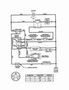 30 New Lawn Mower Starter Wiring Diagram