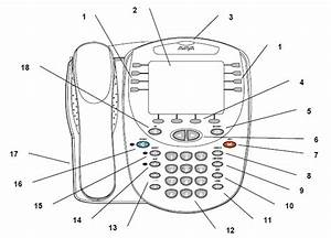 Phone  2420 Digital Telephone Quick Reference