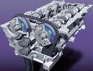 The Basics Of Bmw Vanos Variable Valve Timing System
