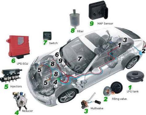 Lpg Autogas Conversion