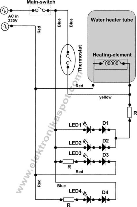 memperbaiki water dispenser elektronika spot