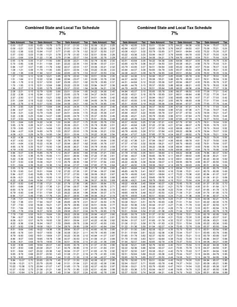 virginia tax table 2016 2016 tax table form 760 download pdf