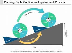 Planning Cycle Continuous Improvement Process Powerpoint