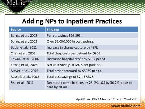 app advanced practice providers nurse practitioner