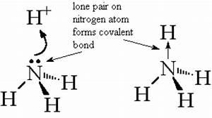 Bonding A Level Chemistry