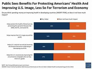 2013 Survey of Americans on the U.S. Role in Global Health ...