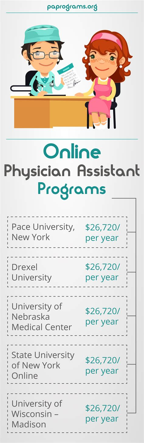 Best Online Physician Assistant Program Nowadays  Pa Programs. Urethral Problems In Women Msn Program Online. When Did They Stop Using Lead Paint. Moving Companies College Station Tx. Healthcare Information System Vendors. San Diego Medical Malpractice Attorneys. Free Php Website Hosting The Center Wenatchee. Harmony School Of Nature And Athletics. Nc State Online Degrees Open Source Firewalls