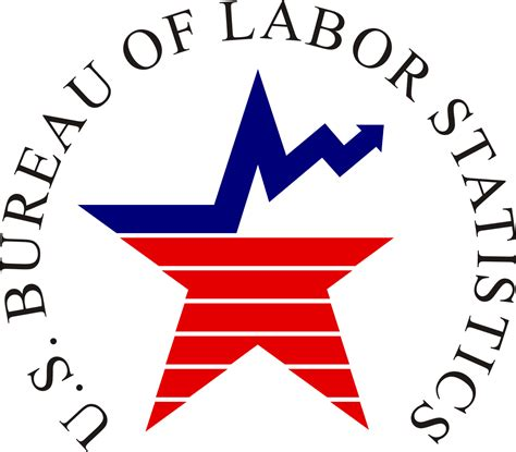 image bureau file bureau of labor statistics logo svg wikimedia commons