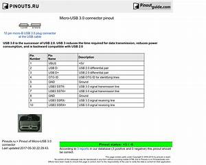 Usb 3 Cable Wiring Diagram
