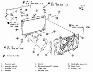 Autosportswiring  Infiniti Qx4 Engine Diagram Coolant
