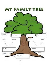 Spanish Family Tree Template