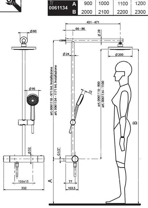 hauteur robinet de quelques liens utiles