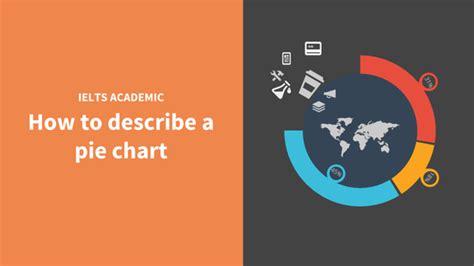 describe  pie chart  ielts academic task  full tutorial  video