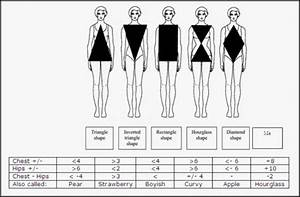 31 best images about BODY TYPES on Pinterest | Charts ...