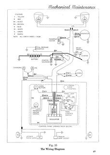 Fordson Major Wiring Diagram by The Fordson Tractor Pages Forum View Topic 1959 Dexta