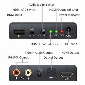 Hdmi To Rca Dyagram