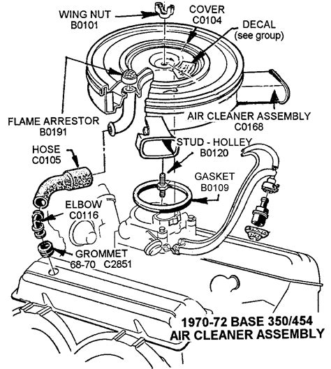 Lp 1968 Chevelle Fuse Box by 1970 72 Base 350 454 Air Cleaner Assembly Diagram View