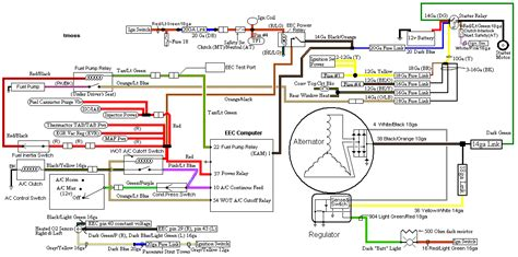 electrical  mustang lx fuse block wiring diagram