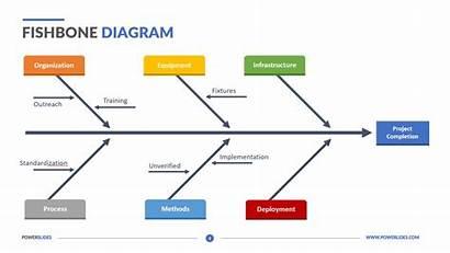 Fishbone Diagram Template Powerpoint Editable Templates Diagrams