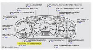 2004 honda accord alternator all dash warning lights come on at 1500rpm honda accord forum honda accord enthusiast forums