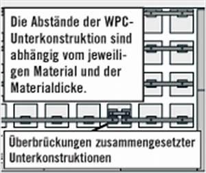 Wpc Unterkonstruktion Abstand : anleitung wpc terrasse bauen hornbach ~ Buech-reservation.com Haus und Dekorationen