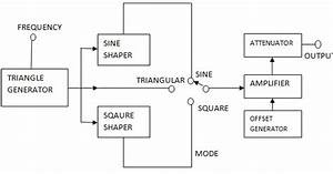 Function Generator Block Diagram Explanation