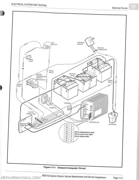 Club Car Controller Diagram by 2003 Club Car Iq System Maintenance Service Manual