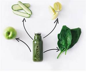 Что делать чтобы быстро похудеть в бедрах и ягодицах