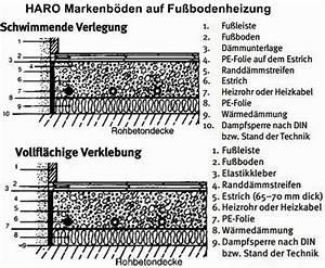 Fußbodenheizung Estrich Aufbau : fu bodenheizung holzboden shkwissen haustechnikdialog ~ Michelbontemps.com Haus und Dekorationen