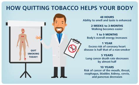 institution resources  tobacco cessation university