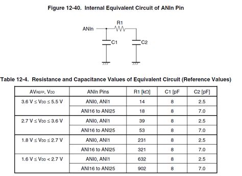 Voltage Divider Low Side High Ntc Measurement