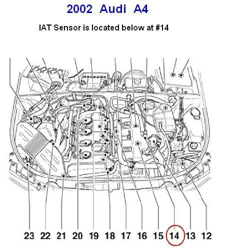 1999 Audi A6 4 2 Engine Wiring Schematic by 2 0t Engine Diagram Audi A Engine Diagram Wiring Diagrams