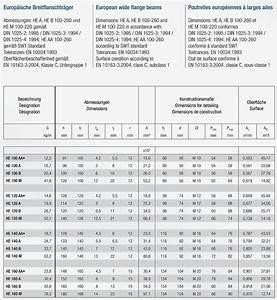 Doppel T Träger : 0 4m eisen stahl tr ger sturz doppel t he 100 b heb 100 10cm x 10cm ebay ~ Frokenaadalensverden.com Haus und Dekorationen