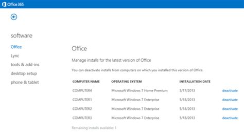 Office 365 Portal Software by Overview Of Licensing And Activation In Office 365 Proplus