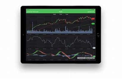 Financial Trading Scichart Charts Chart Wpf Apps