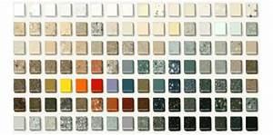 Eduard Moragues: Fabricación de Corian en general