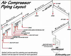 My Compressed Air Piping Layout