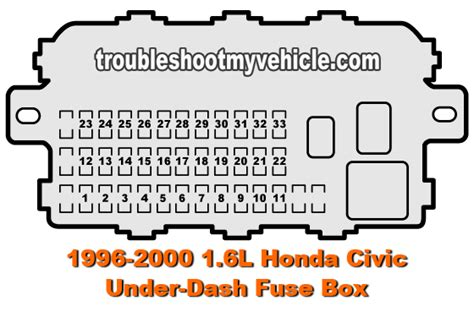 honda car fuse box wiring diagram