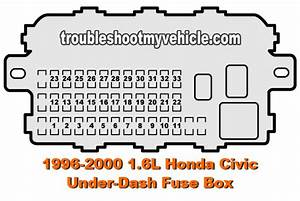 1998 Honda Civic Fuse Panel Diagram