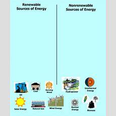 Smart Exchange  Usa  Energy Renewable Vs Nonrenewable