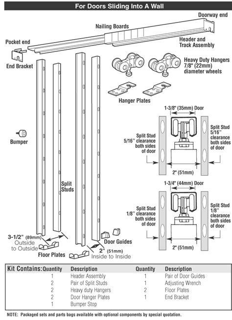 sliding door hardware  hager