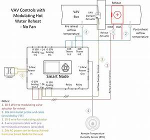 Smart Vav With Reheat Installation  U2013 75f